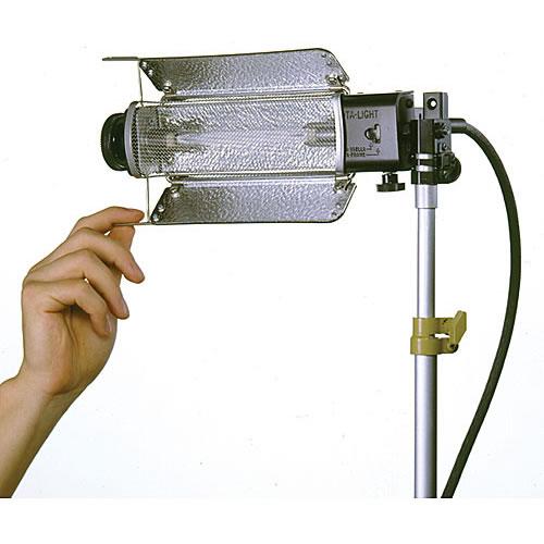 DP Core 98 Kit With Multi Case (MCSEM)