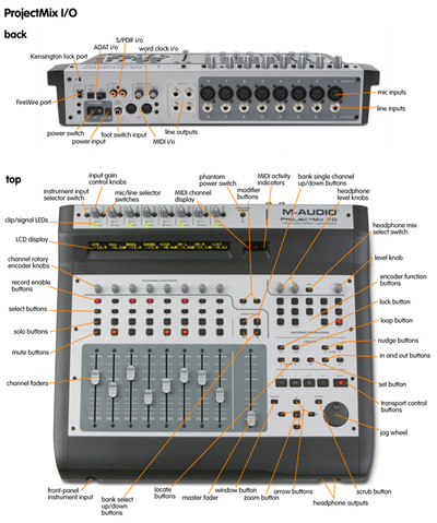 m audio projectmix i o control surface with motorized ForFirewire Mixer Motorized Faders
