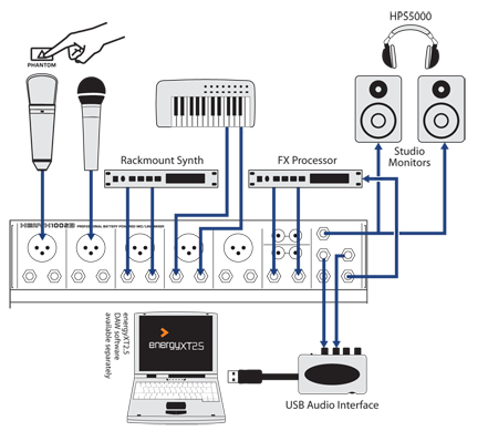 behringer xenyx 1002b mixer audio mixers vistek canada product detail rh vistek ca PA System Setup Diagram Concert Band Setup Diagram